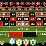 What You Should Know About Roulette Strategies